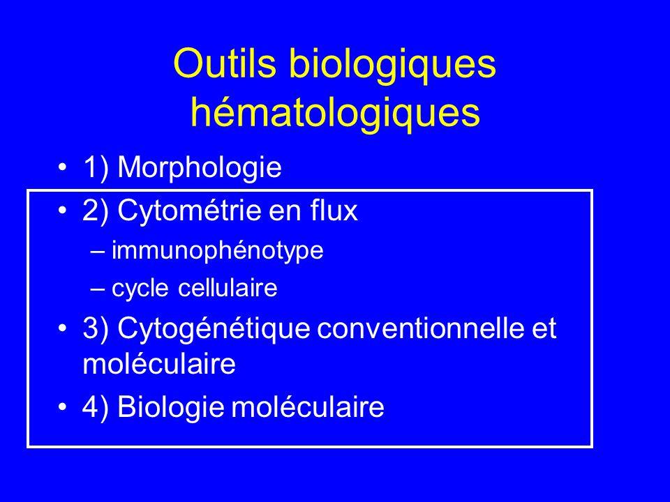 Outils biologiques hématologiques