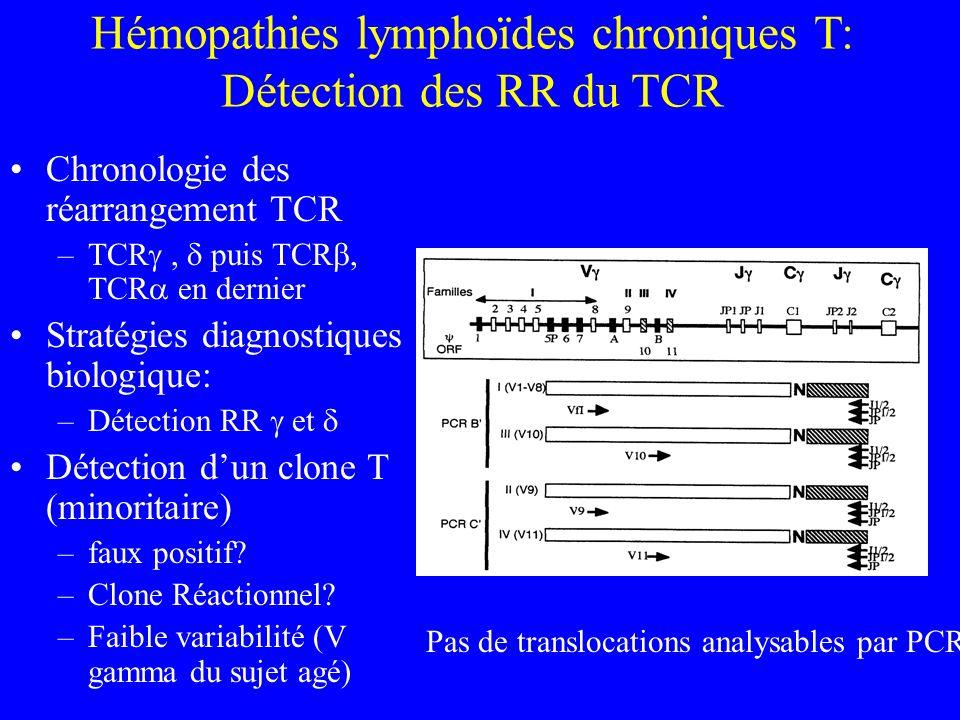 Hémopathies lymphoïdes chroniques T: Détection des RR du TCR
