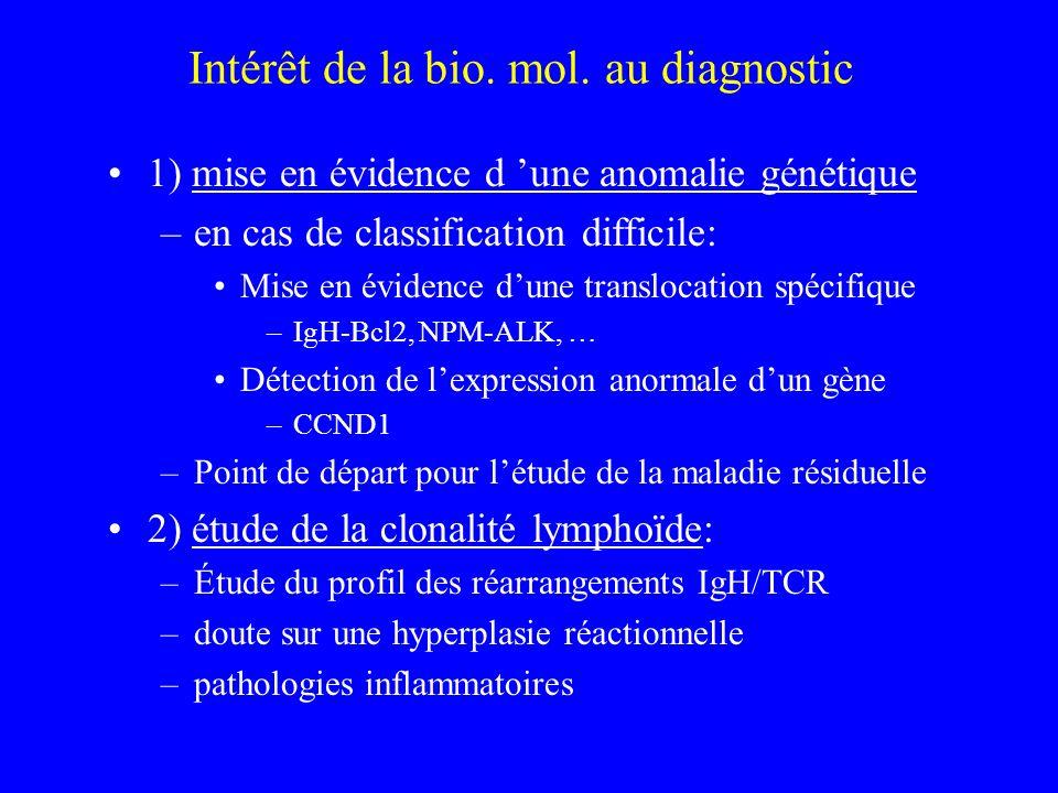 Intérêt de la bio. mol. au diagnostic