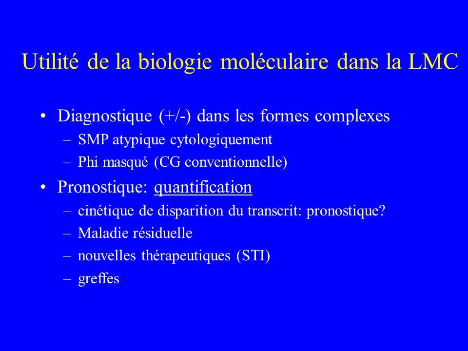 Utilité de la biologie moléculaire dans la LMC