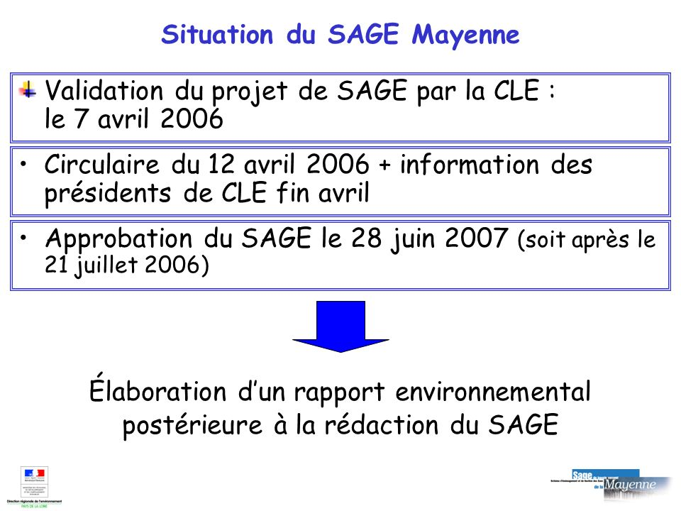 Situation du SAGE Mayenne