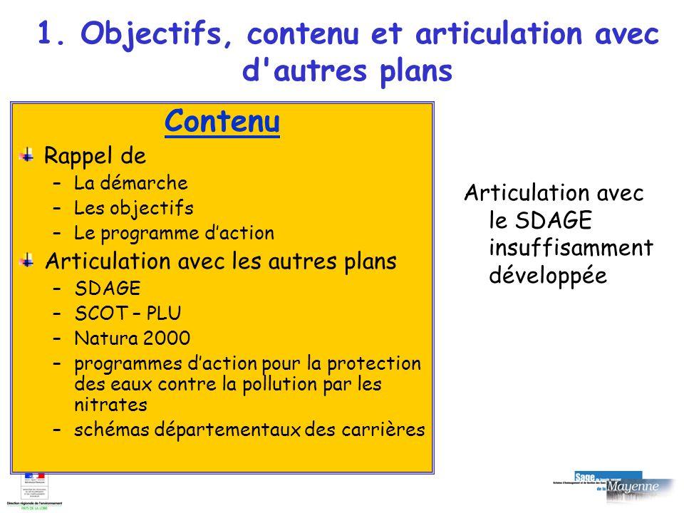 1. Objectifs, contenu et articulation avec d autres plans