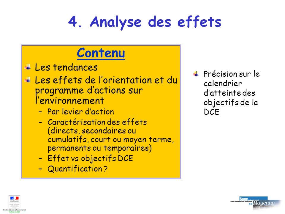 4. Analyse des effets Contenu Les tendances