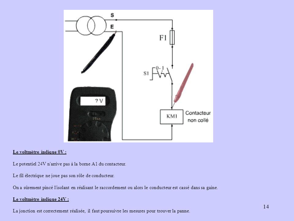 LE DEPANNAGE Le voltmètre indique 0V : Le potentiel 24V n arrive pas à la borne A1 du contacteur.