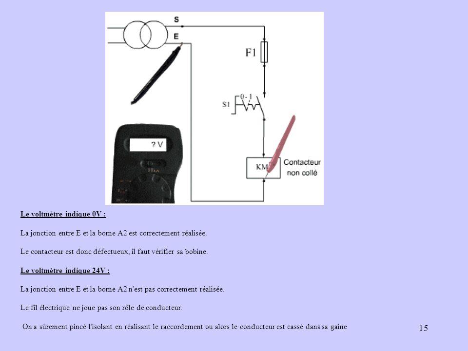 Le voltmètre indique 0V :