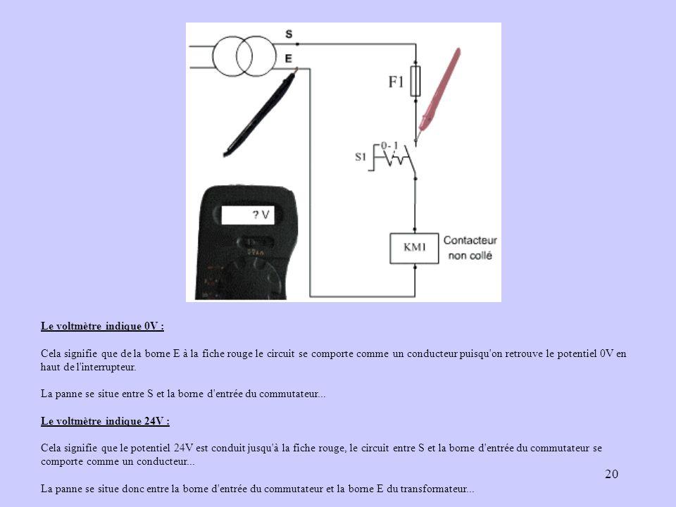 Le voltmètre indique 0V : Cela signifie que de la borne E à la fiche rouge le circuit se comporte comme un conducteur puisqu on retrouve le potentiel 0V en haut de l interrupteur.