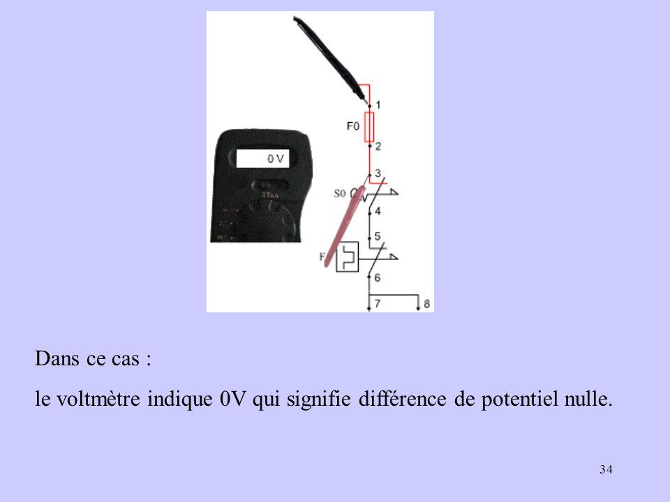 Dans ce cas : le voltmètre indique 0V qui signifie différence de potentiel nulle.