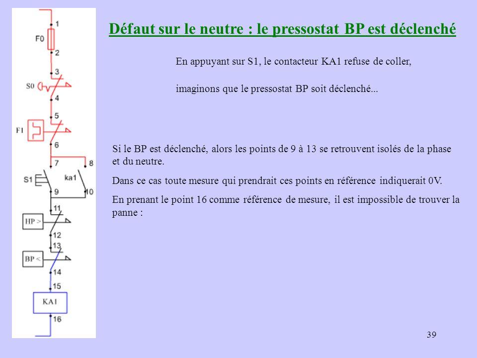 Défaut sur le neutre : le pressostat BP est déclenché