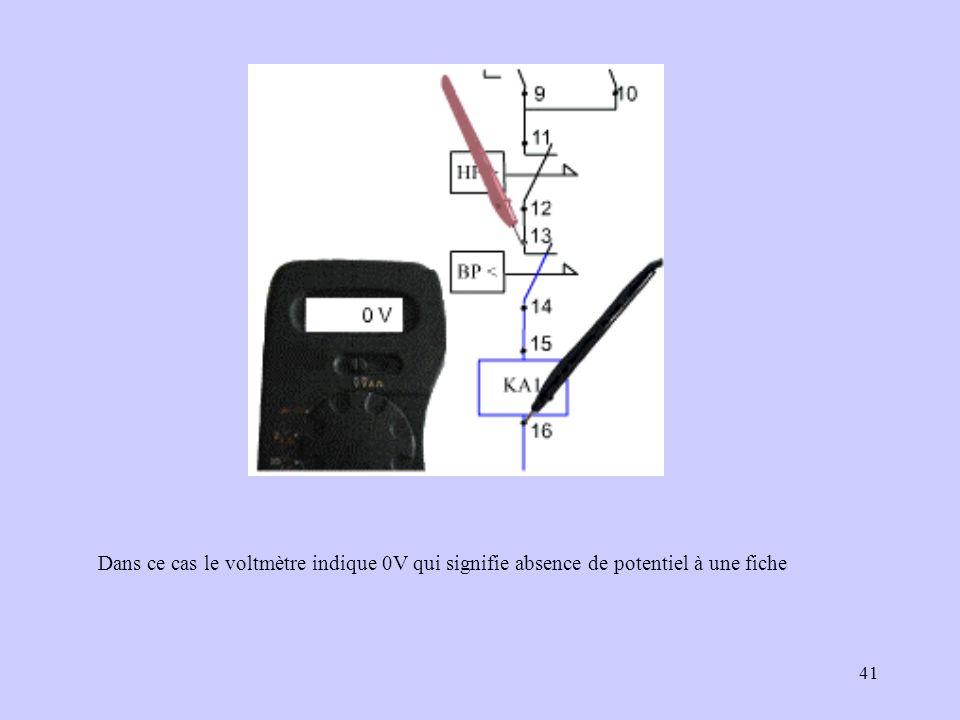 Dans ce cas le voltmètre indique 0V qui signifie absence de potentiel à une fiche
