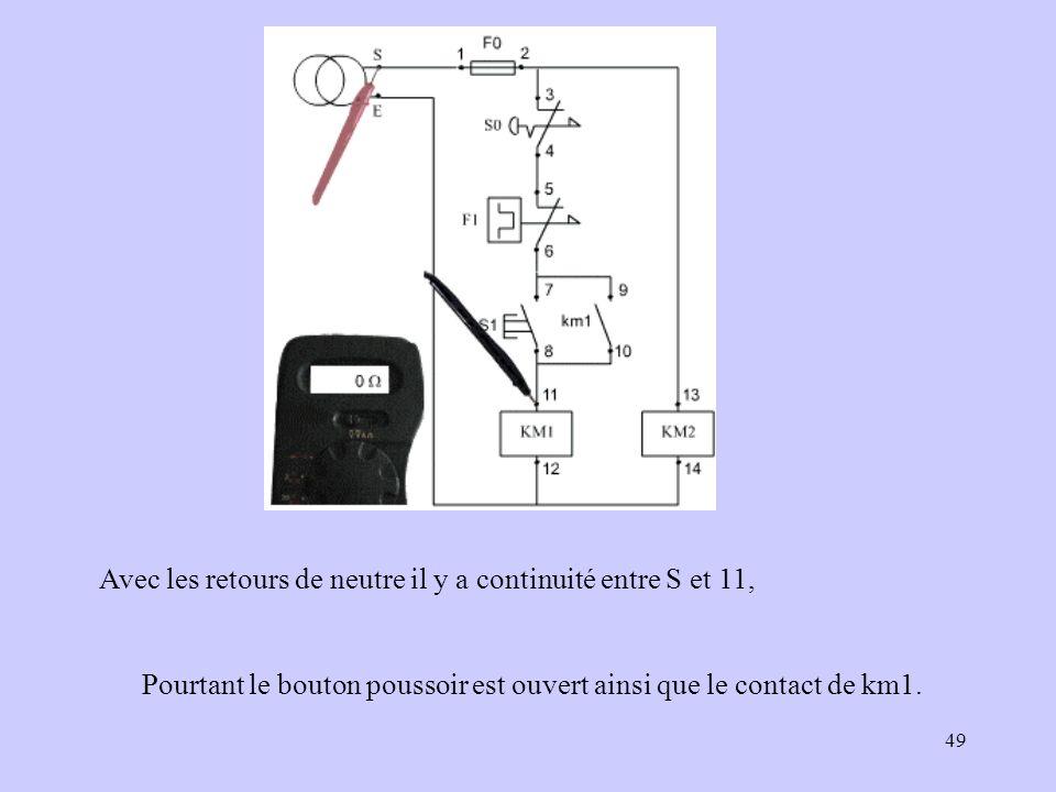 Pourtant le bouton poussoir est ouvert ainsi que le contact de km1.