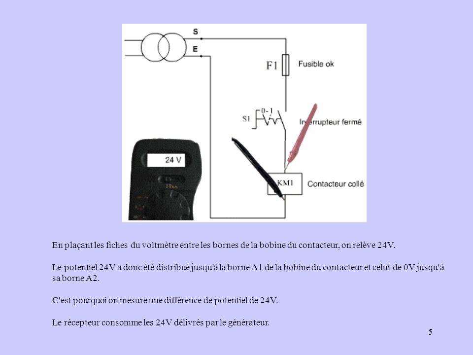 En plaçant les fiches du voltmètre entre les bornes de la bobine du contacteur, on relève 24V.