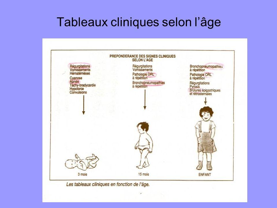 Tableaux cliniques selon l'âge