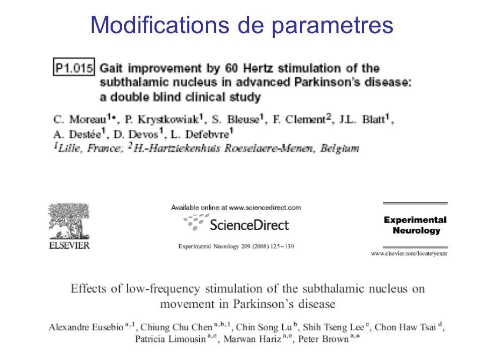 Modifications de parametres