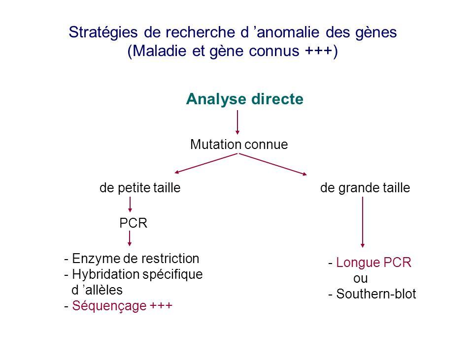 Stratégies de recherche d 'anomalie des gènes