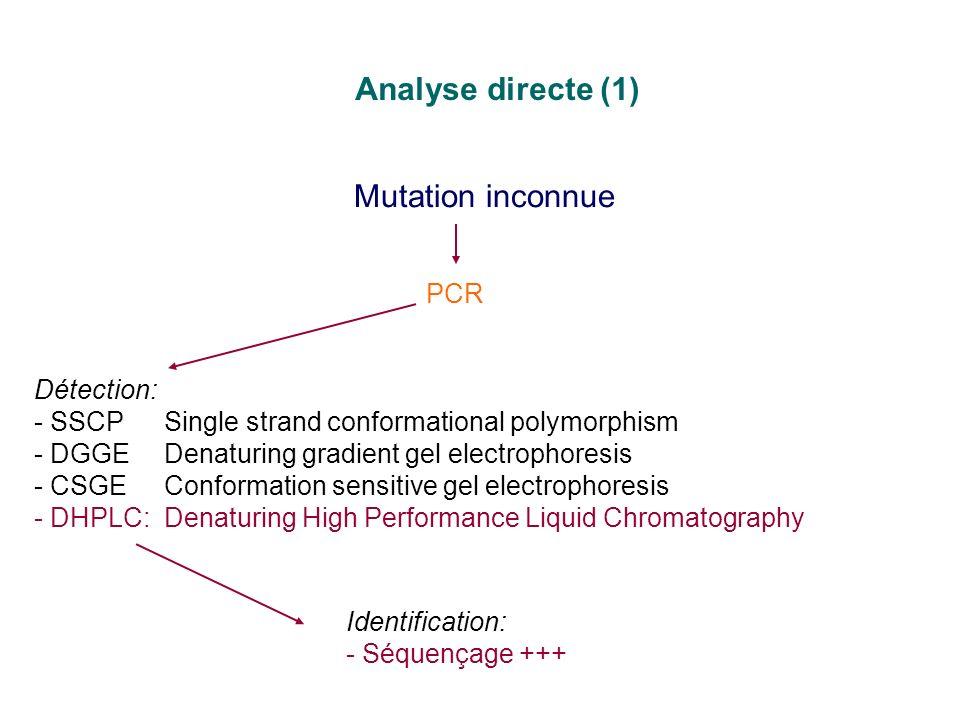 Analyse directe (1) Mutation inconnue PCR Détection: