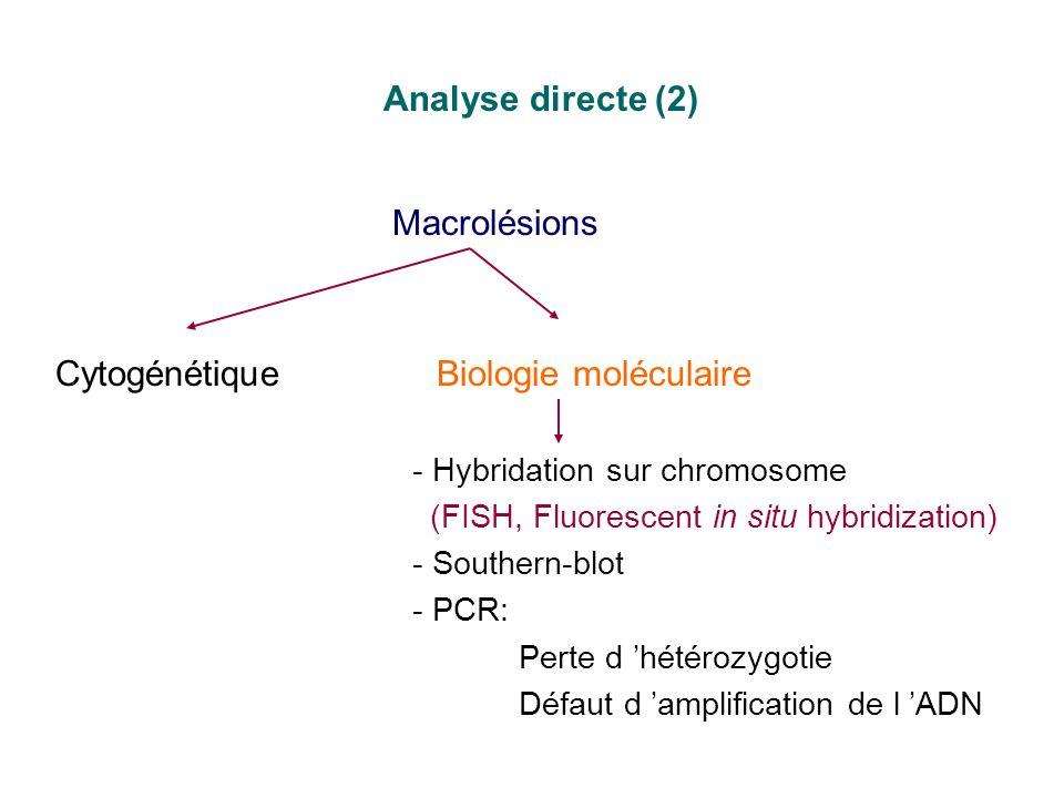 Analyse directe (2) Macrolésions Cytogénétique Biologie moléculaire