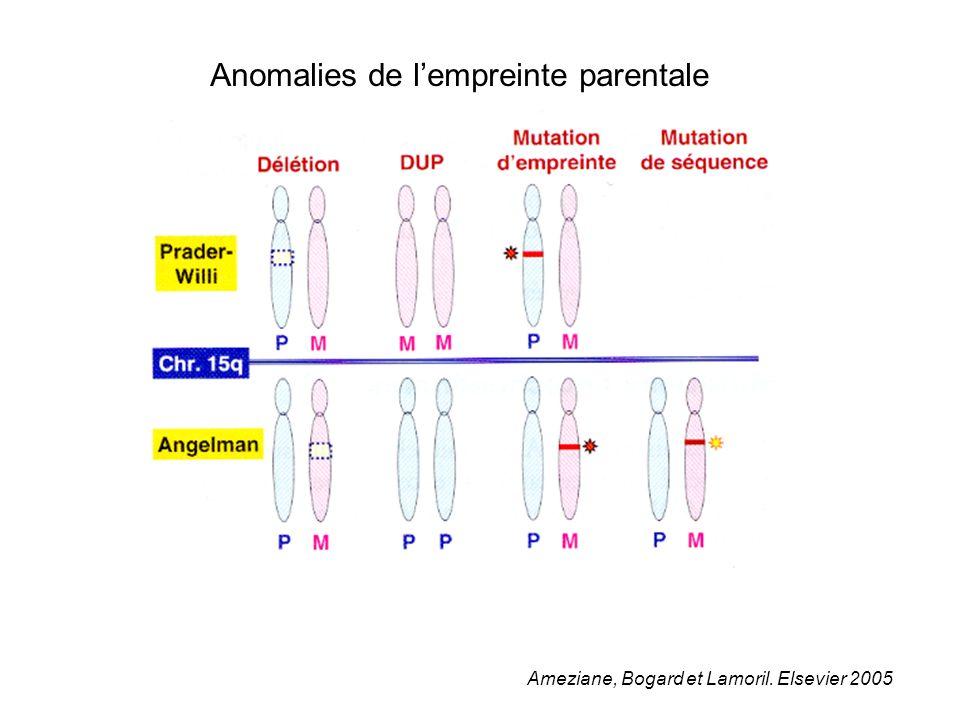 Anomalies de l'empreinte parentale