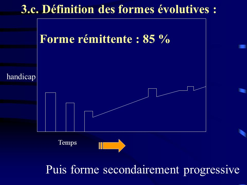 3.c. Définition des formes évolutives : Forme rémittente : 85 %