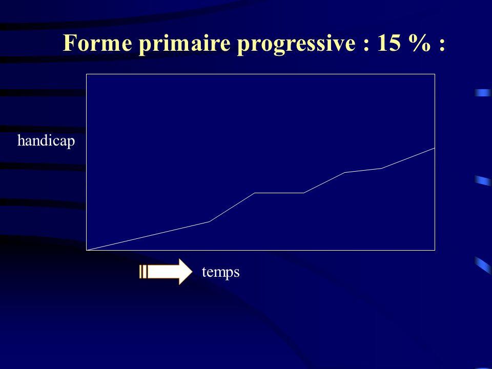 Forme primaire progressive : 15 % :
