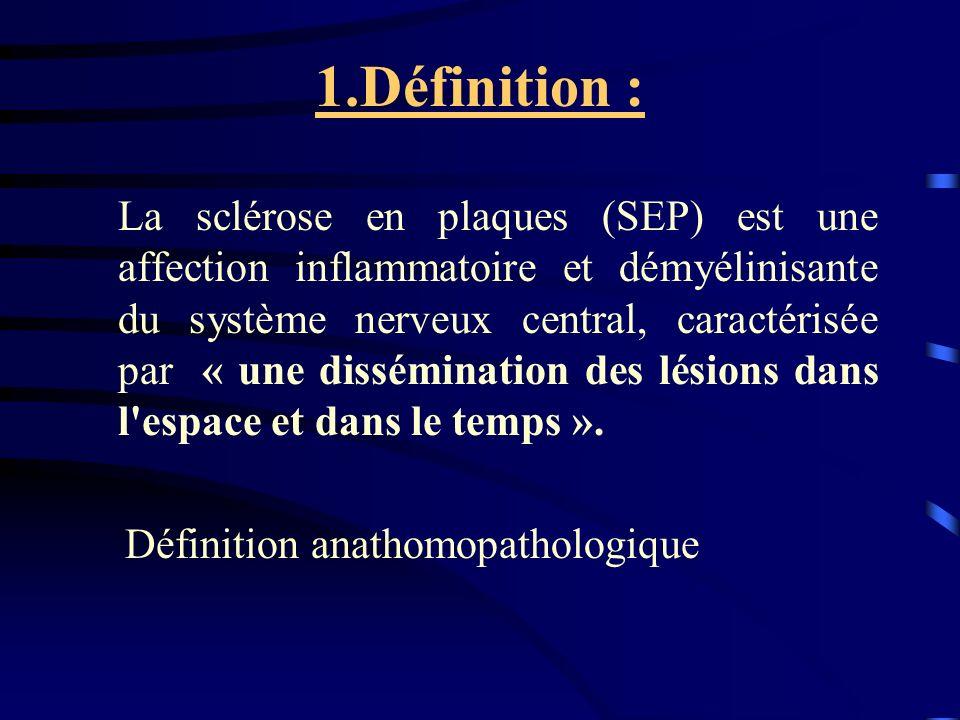 1.Définition :