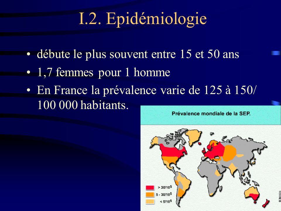 I.2. Epidémiologie débute le plus souvent entre 15 et 50 ans
