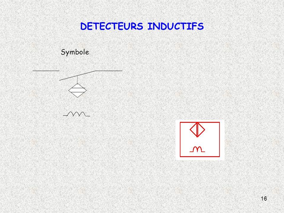 DETECTEURS INDUCTIFS Symbole