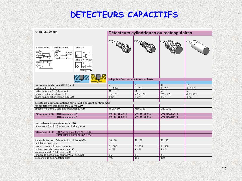 DETECTEURS CAPACITIFS
