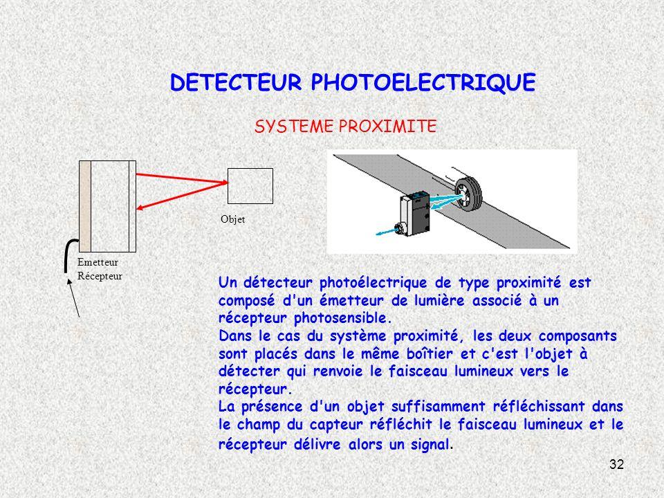 Les capteurs industriels ppt video online t l charger - Detecteur de fumee qui bip ...