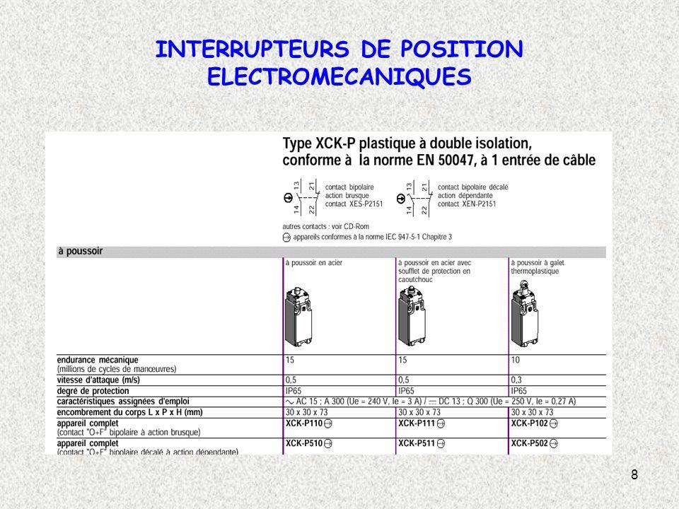 INTERRUPTEURS DE POSITION ELECTROMECANIQUES