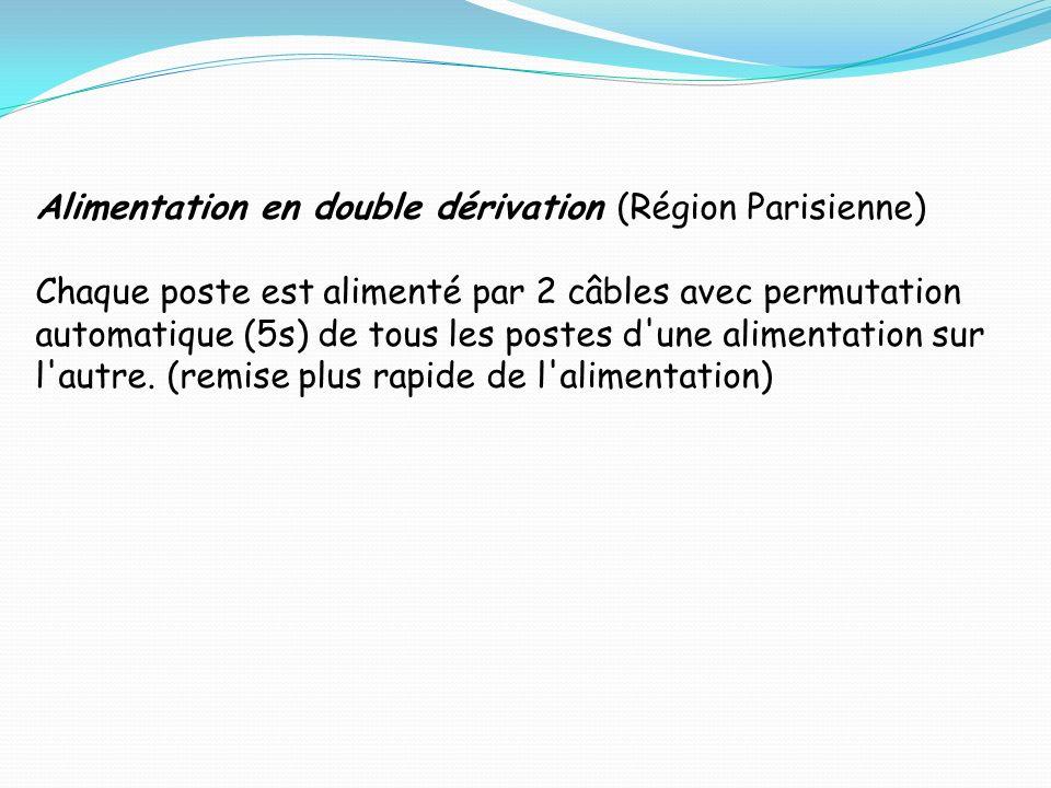 Alimentation en double dérivation (Région Parisienne)