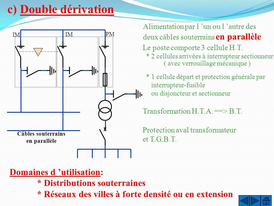 c) Double dérivation Domaines d 'utilisation: