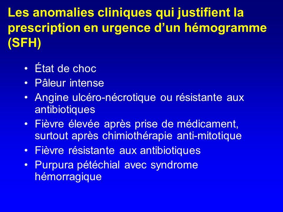 Les anomalies cliniques qui justifient la prescription en urgence d'un hémogramme (SFH)