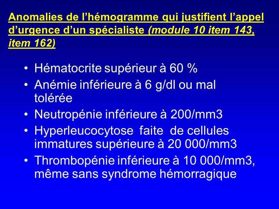 Hématocrite supérieur à 60 % Anémie inférieure à 6 g/dl ou mal tolérée