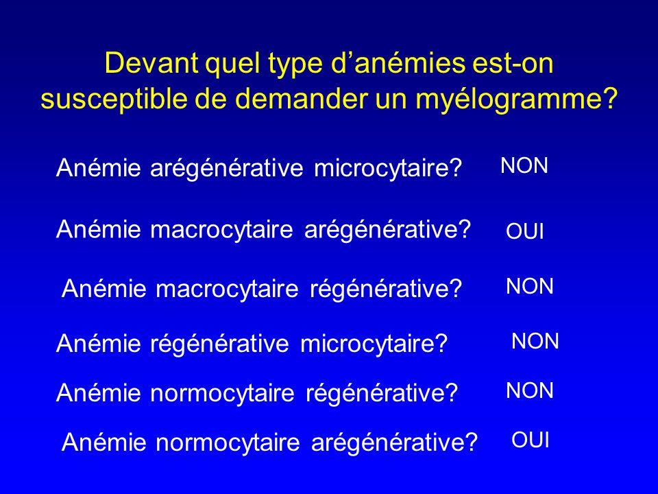 Devant quel type d'anémies est-on susceptible de demander un myélogramme