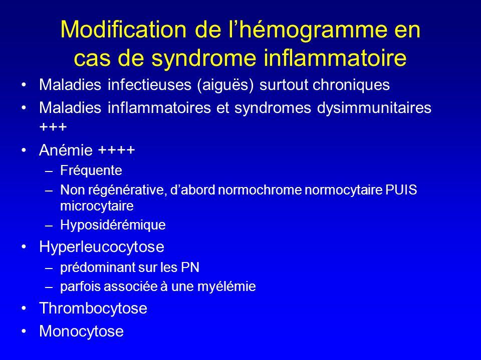 Modification de l'hémogramme en cas de syndrome inflammatoire