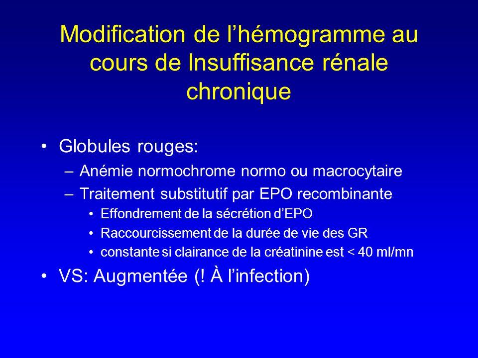 Modification de l'hémogramme au cours de Insuffisance rénale chronique