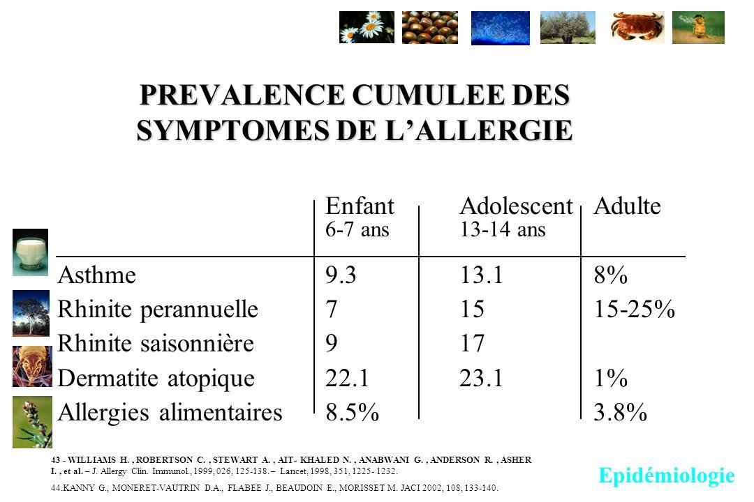 PREVALENCE CUMULEE DES SYMPTOMES DE L'ALLERGIE