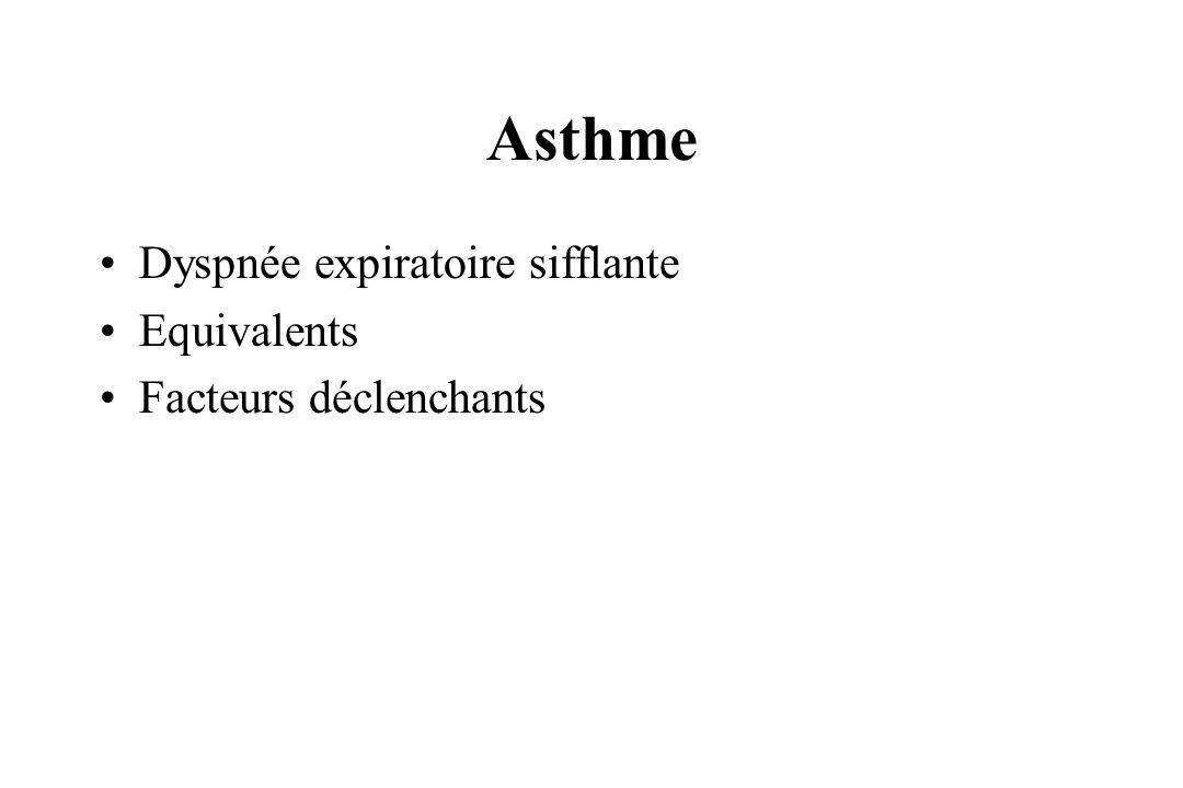 Asthme Dyspnée expiratoire sifflante Equivalents Facteurs déclenchants