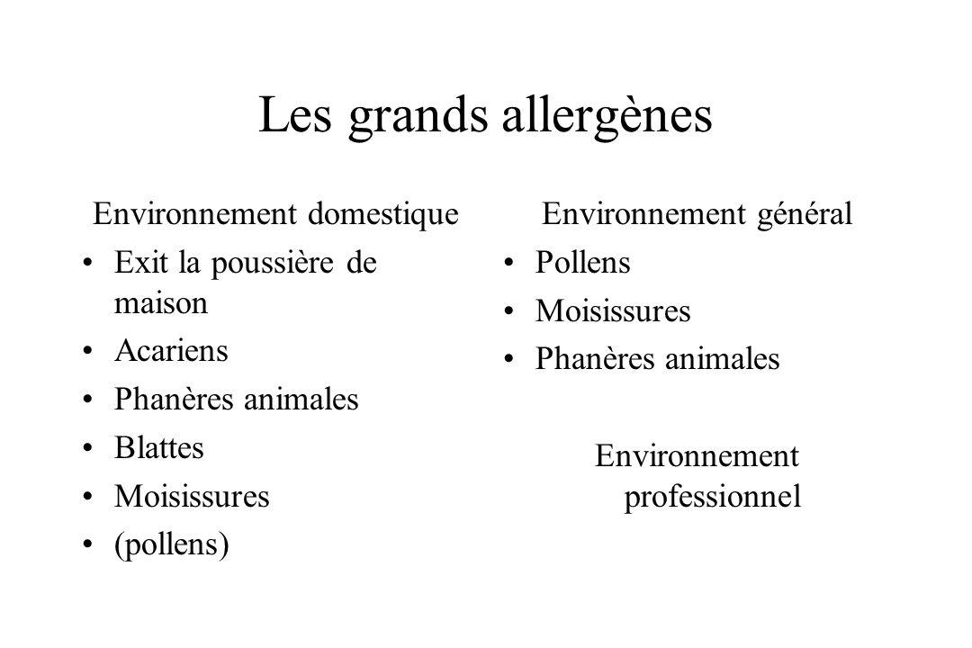 Les grands allergènes Environnement domestique