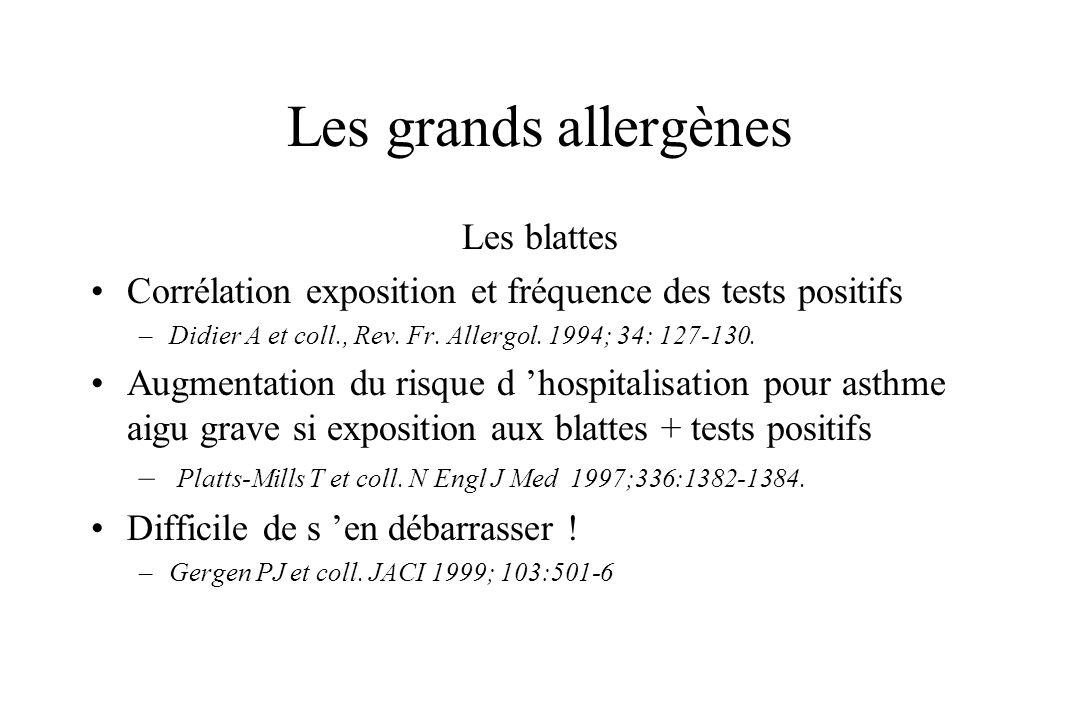 Les grands allergènes Les blattes
