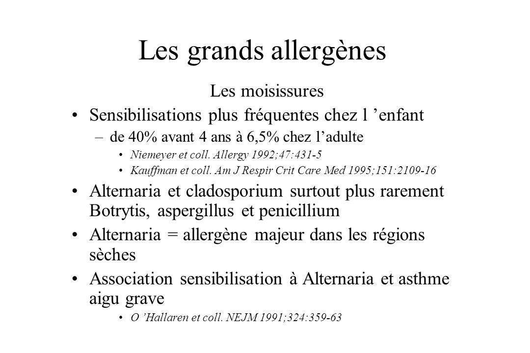 Les grands allergènes Les moisissures