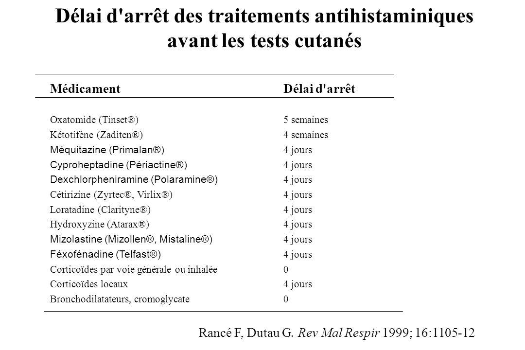 Délai d arrêt des traitements antihistaminiques avant les tests cutanés