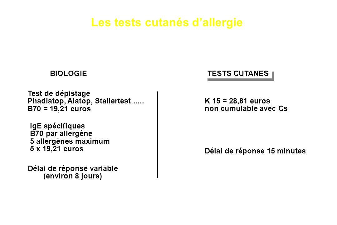 Les tests cutanés d'allergie Délai de réponse variable