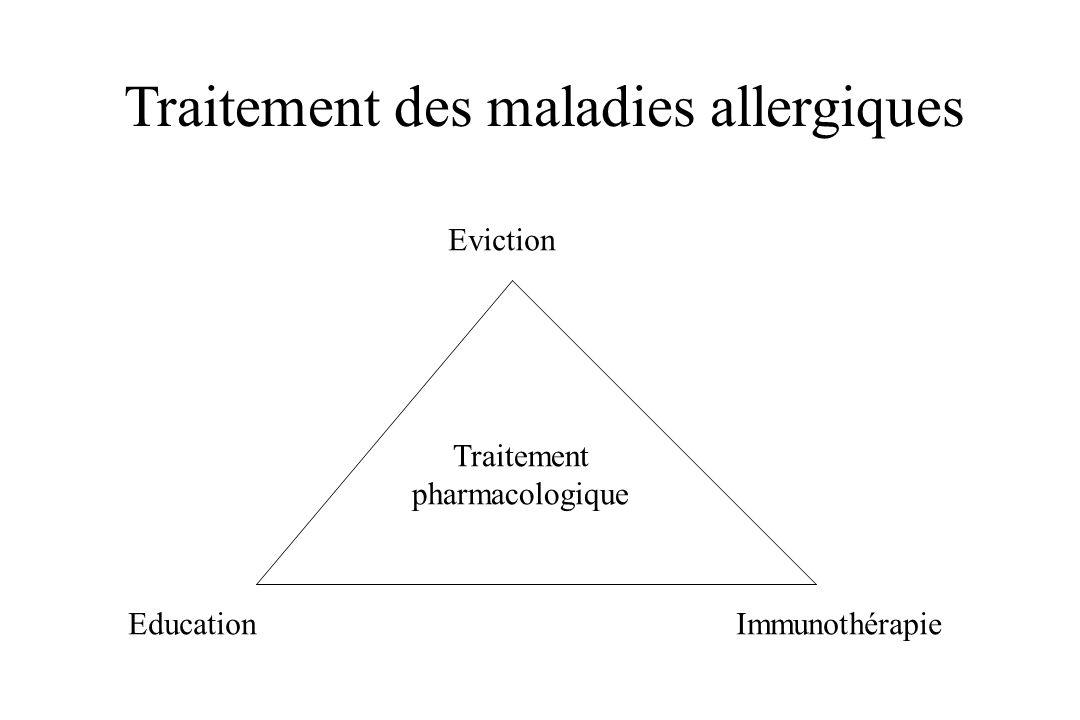 Traitement des maladies allergiques