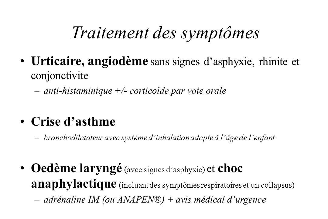 Traitement des symptômes