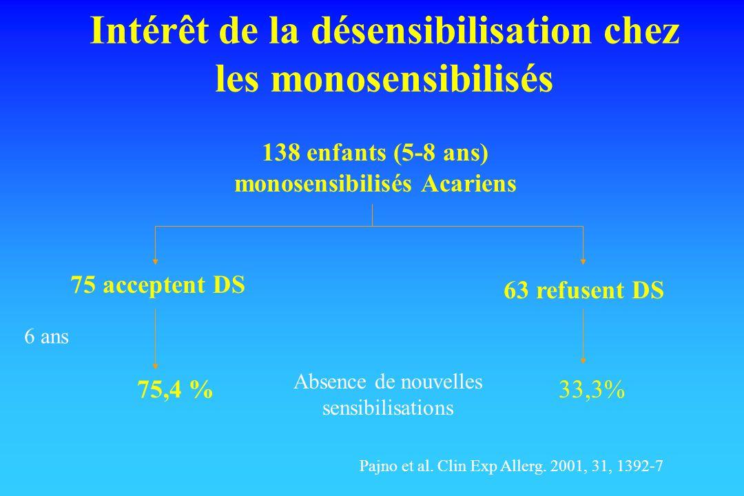Intérêt de la désensibilisation chez les monosensibilisés