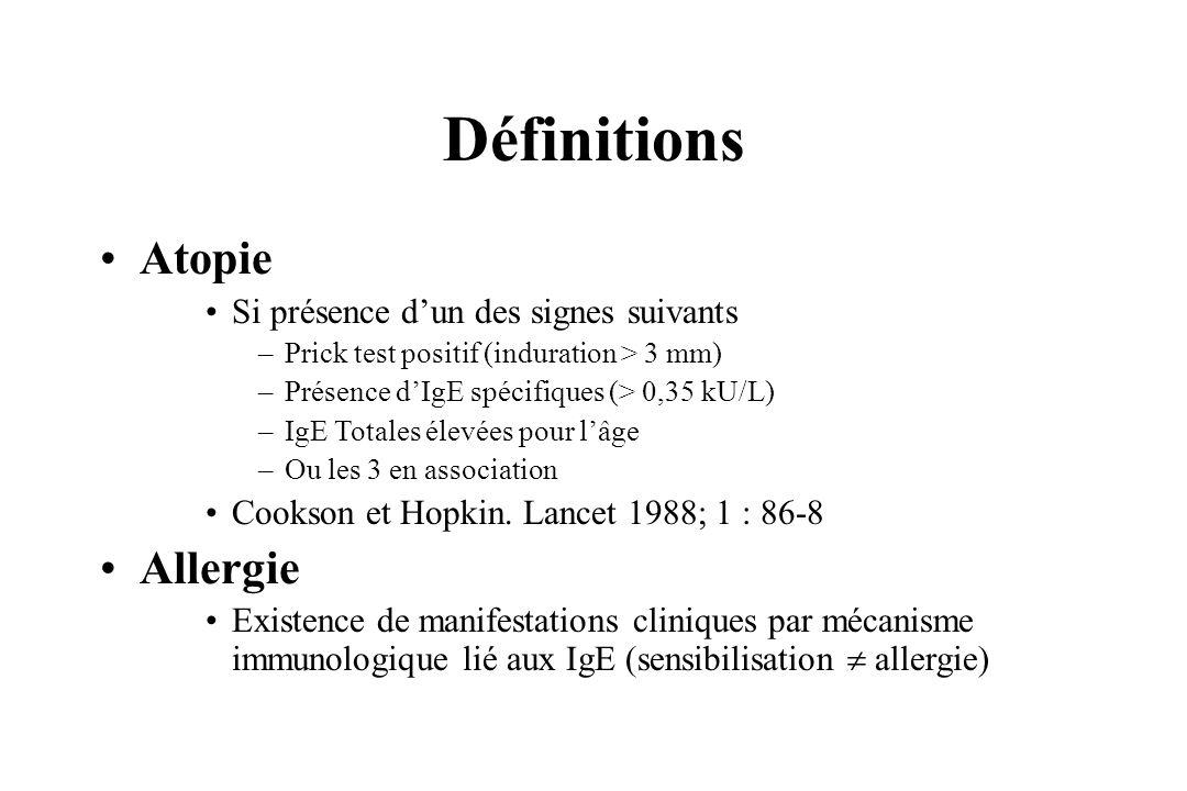 Définitions Atopie Allergie Si présence d'un des signes suivants