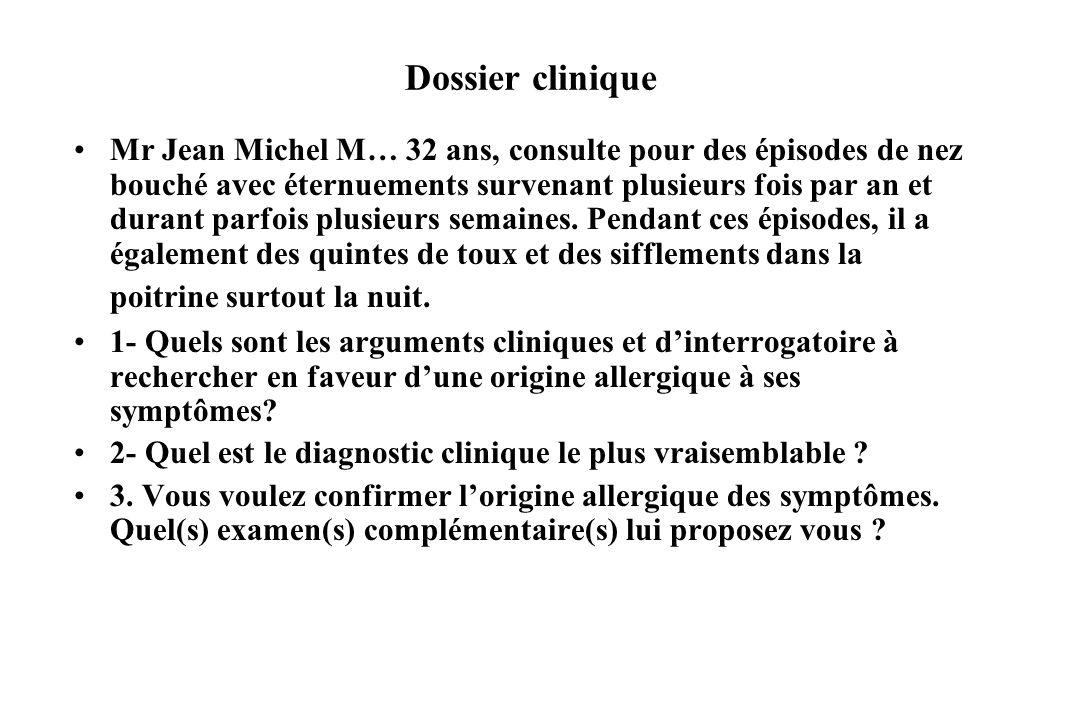 Dossier clinique