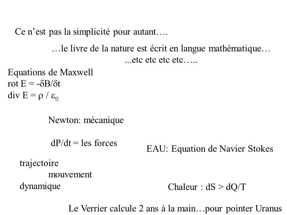 …le livre de la nature est écrit en langue mathématique…