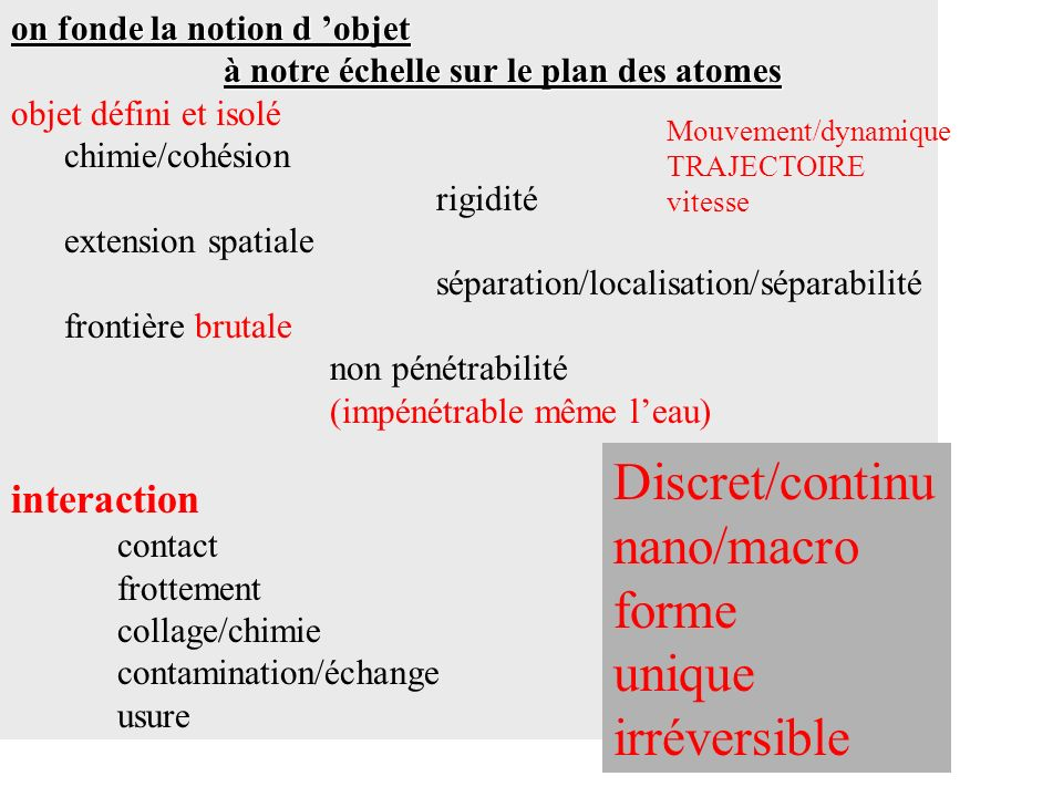 Discret/continu nano/macro forme unique irréversible interaction